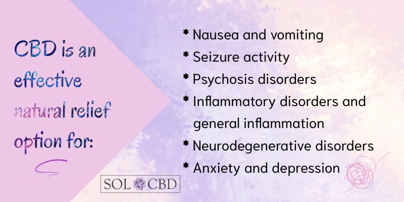 CBD is now known to be an effective natural relief option for many ailments.