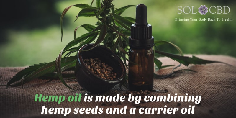 Hemp oil is made by combining hemp seeds and a carrier oil to create a liquid product that is quick and easy to consume.