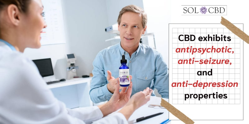 CBD exhibits antipsychotic, anti-seizure, and anti-depression properties.