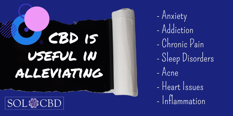 CBD oil is found to be extremely useful in alleviating and improving the following health problems: