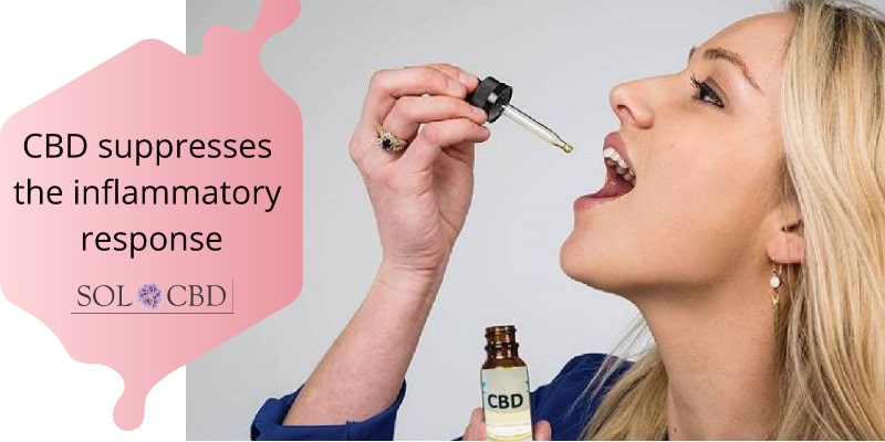 CBD suppresses the inflammatory response.