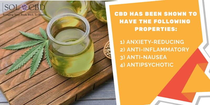 CBD Benefits Chart 1: CBD has been shown to have numerous characteristics.