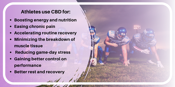 What Do Athletes use CBD for