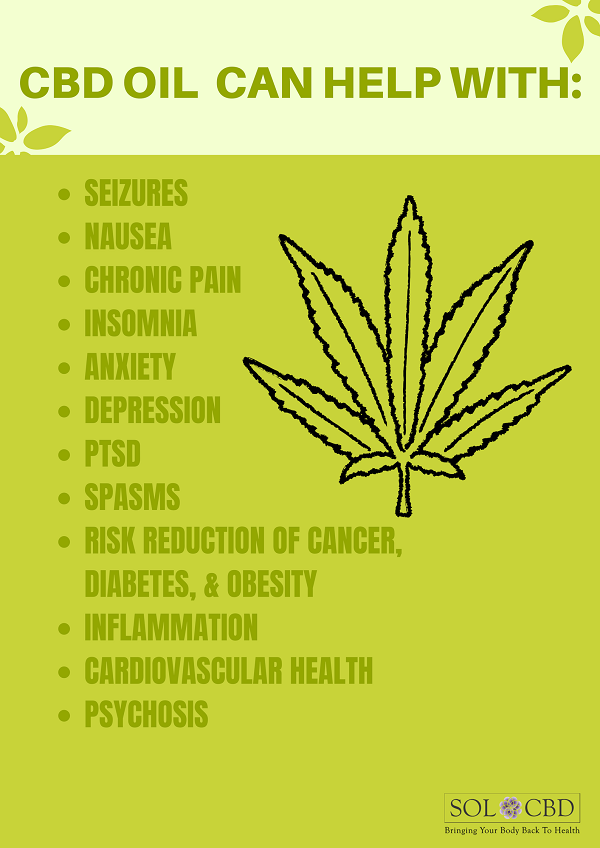 Cannabidiol is increasingly used for a great number of purposes.