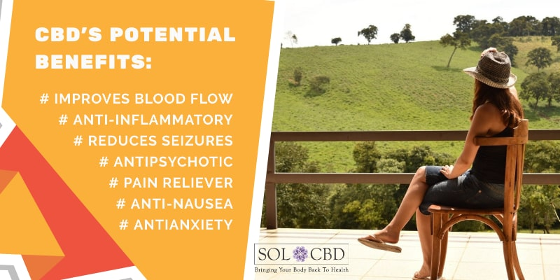 The physiological effects of CBD include a vast array of potential benefits.