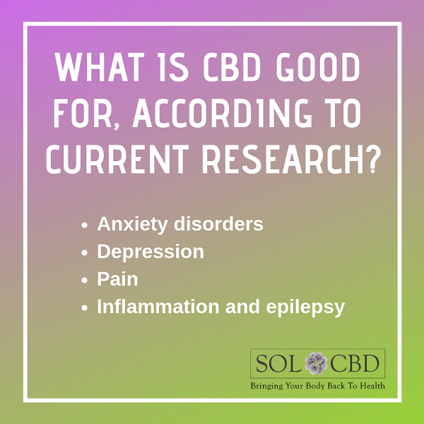 What Is CBD Good for, According to Current Research?