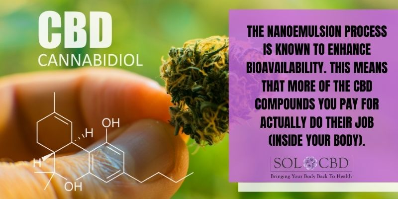 Superior bioavailability means that more of the CBD compounds you pay for actually do their job