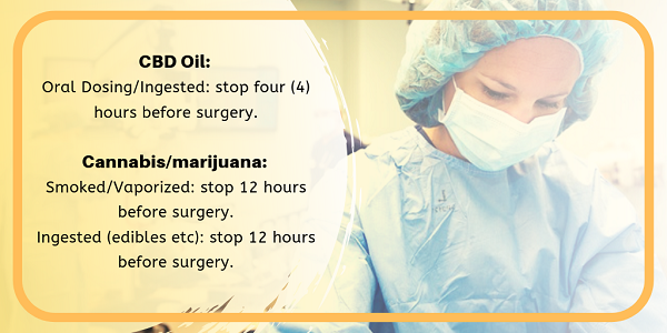 CBD Surgery—when Should You Stop Taking CBD?