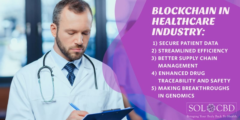 Blockchain is now used widely by the healthcare industry.