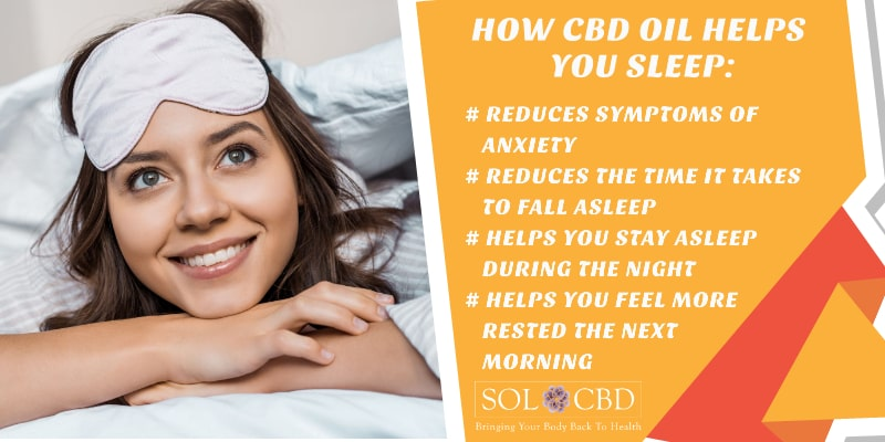 CBD can be incredibly beneficial for numerous sleep factors.