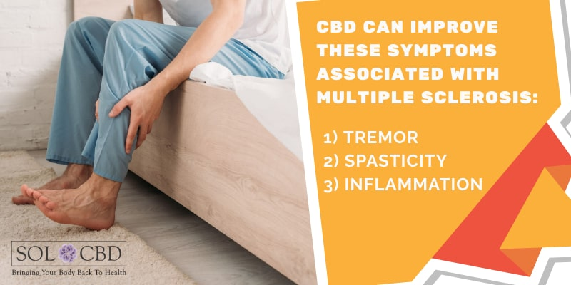 CBD can improve symptoms associated with multiple sclerosis