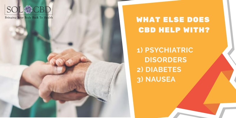 CBD Benefits Chart 2: CBD has been used as a treatment for certain conditions.