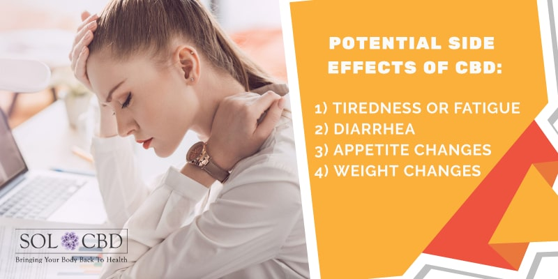 The best way to avoid potential side effects is by starting with a low dose and gradually increasing it.