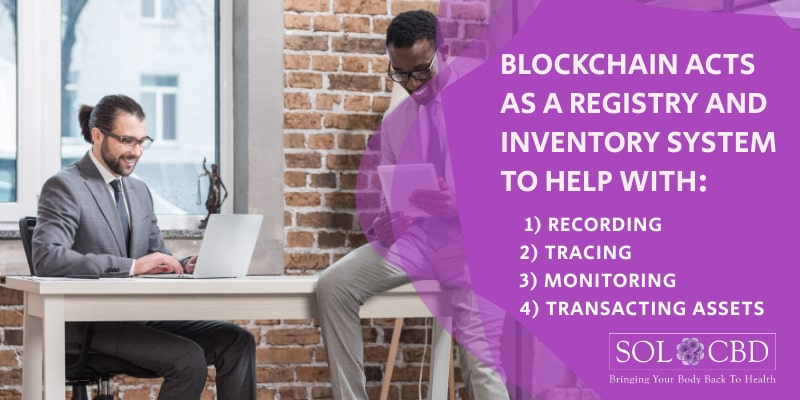 Broadly speaking, blockchain can act as a registry and inventory system.