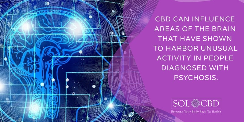 CBD can influence areas of the brain that have shown to harbor unusual activity in people diagnosed with psychosis.
