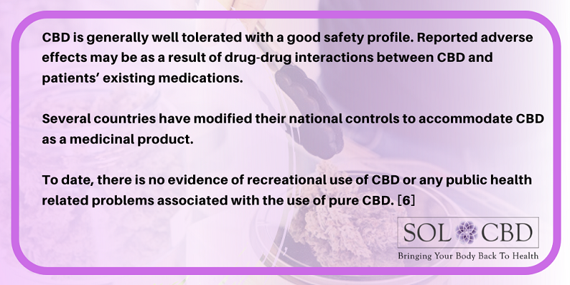 Reported adverse effects may be as a result of drug-drug interactions between CBD and patients' existing medications.