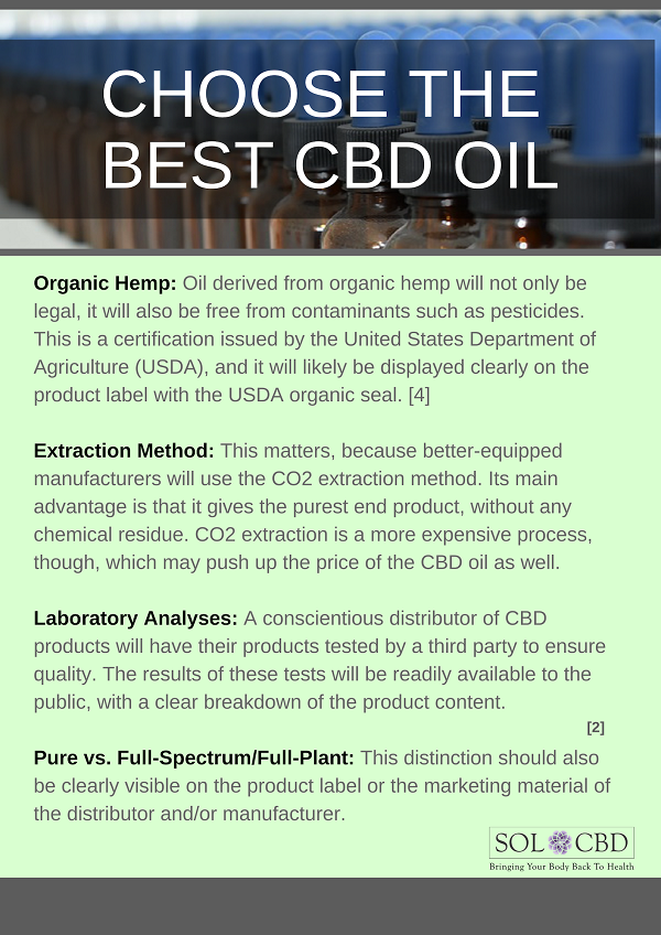 What Is a Quality CBD Oil?