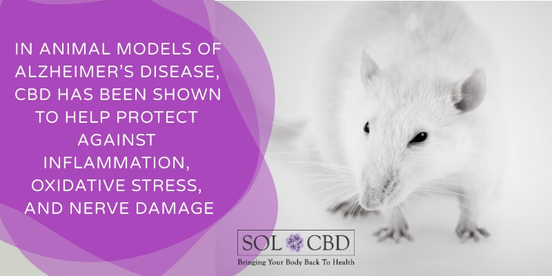 CBD was shown to possess protective effects on animal livers.