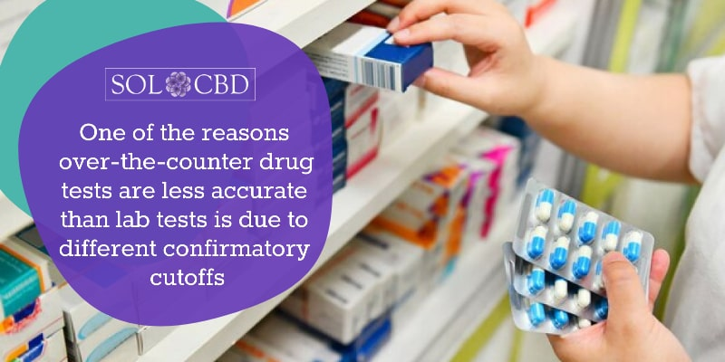 One of the reasons over-the-counter drug tests are less accurate than lab tests is due to different confirmatory cutoffs.