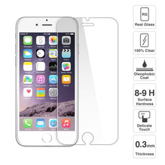 Premium Tempered Glass - NOLACASE - 1