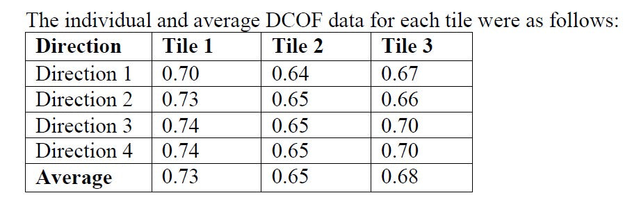 Specifications Cement Tile Dimensions Dynamic Coefficient Of - Dcof rating