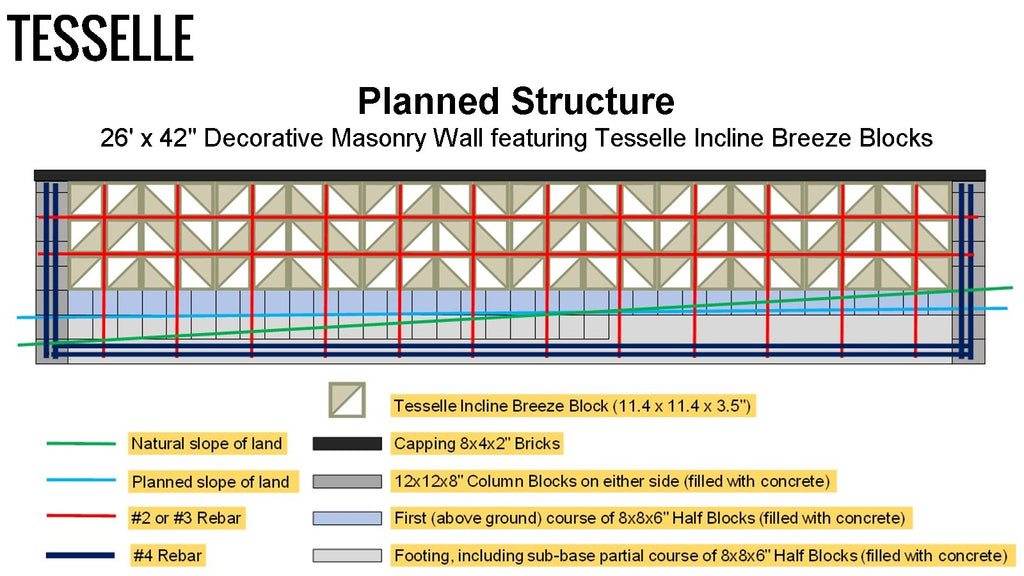 Structural Plans for a Breeze Block Wall