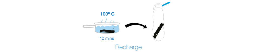 Recharging Charcoal Water Filter