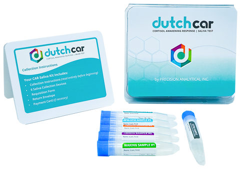 DUTCH CAR - Cortisol Awakening Response Test