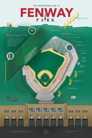 Fenway Park - Stadium Graph by Stadium Graph