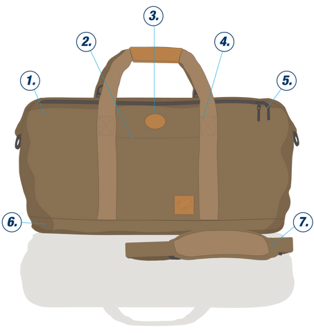 Duffle Bag Specs