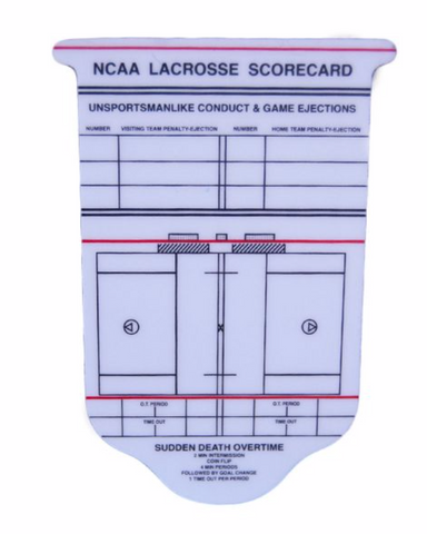 Lacrosse Head Gauge & Information Card