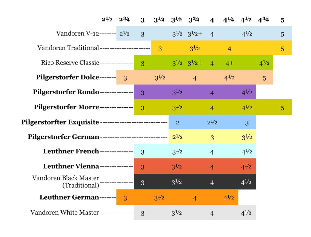 reed size comparison chart clark w fobes clarinet saxophone