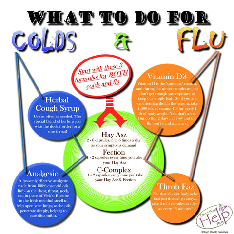 Top 7 Remedies for Colds and Flu