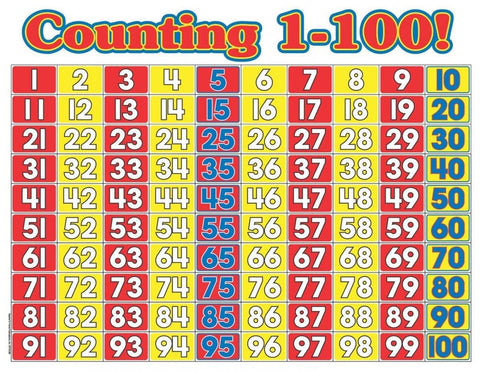 Scholastic Counting 1-100 Math Wall Chart (TF2189) - Chickadee Solutions