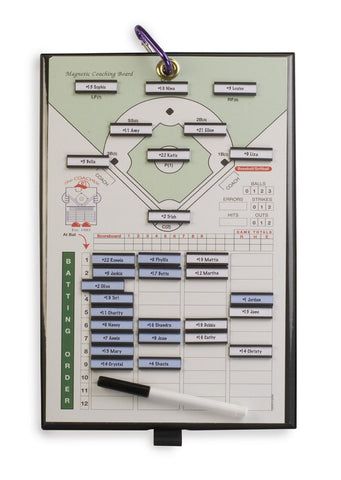 Eastbay Magnetic Coachs Board One Size Fits All Athletic Specialties - Chickadee Solutions