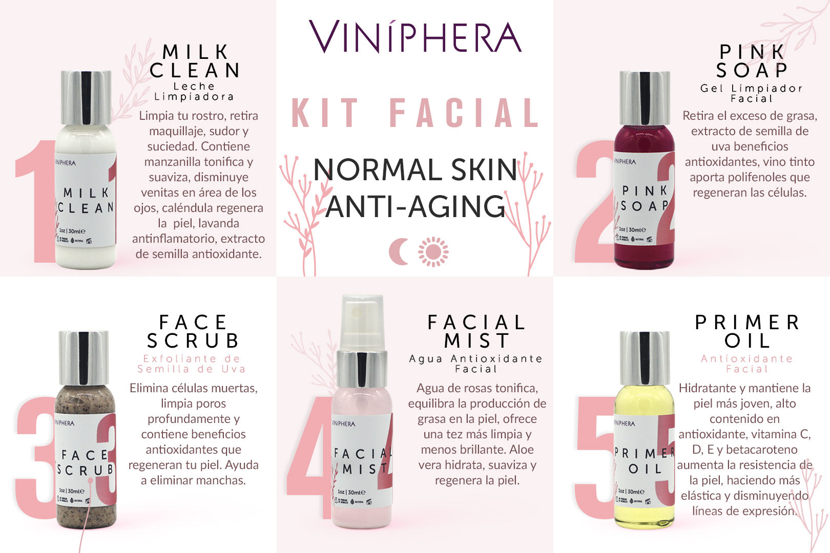 Kit facial piel normal anti-edad