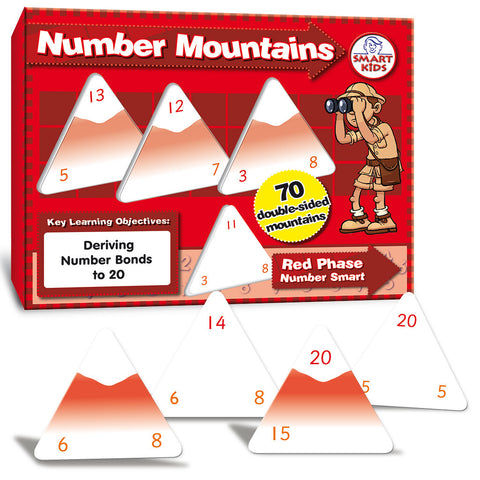 Number Mountains to 20