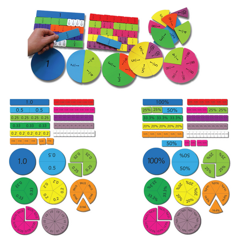 Fractions, Decimals & Percentages Magnets
