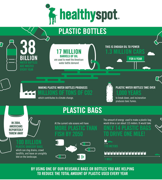 Reusable-Bottle-and-Bag-Infographic.jpg