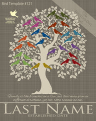 Family Tree Birds 21-30 Template 121