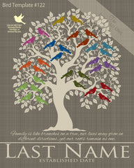 Family Tree Birds 21-30 Template 122