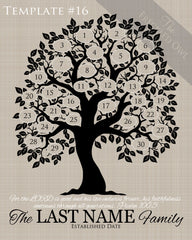 Family Tree Circles 21-30 Template 16