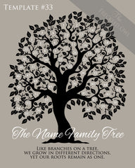 Family Tree Circles 51-60 Template 33