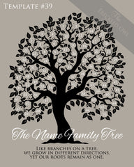 Family Tree Circles 61-70 Template 3