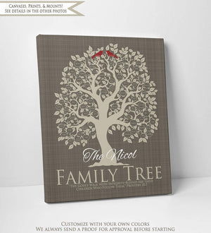 Custom Family Tree Illustration Print, Special Personalized Gift for Mom, Bible Verse Proverbs 20:7, Christmas Gift for Grandparents