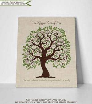 Large Personalized Family Tree Print, Best Selling Items, Mindfulness Gift, Special Gift for Mom, Christmas, Birthday, Anniversary Gifts