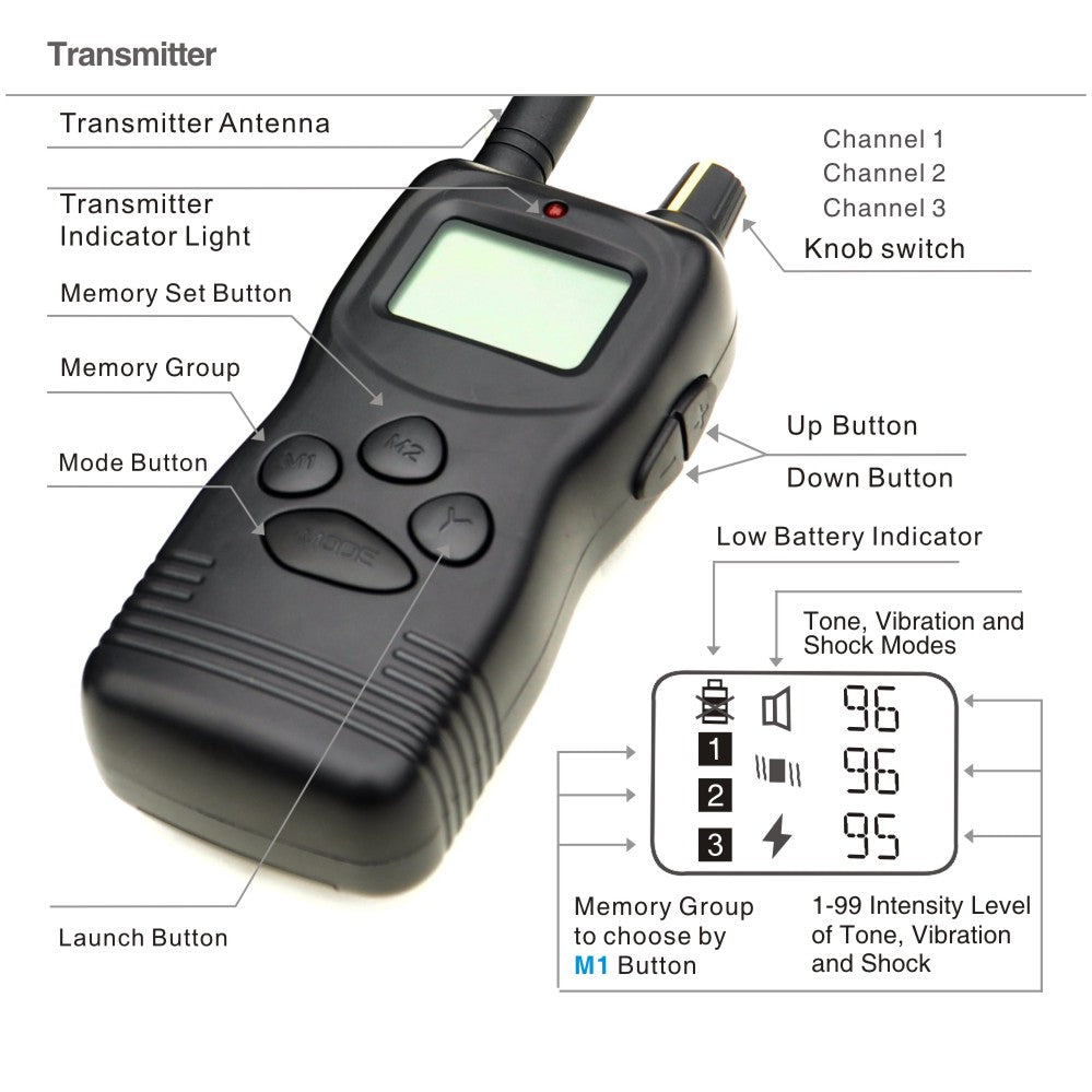 PET900, PET900B Remote Control For Training Collar