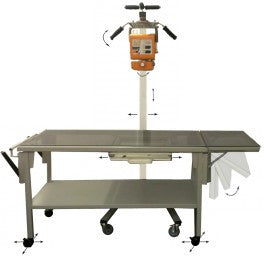 Versa View Complete Mixed Veterinary Table System - VET EQUIPMENT