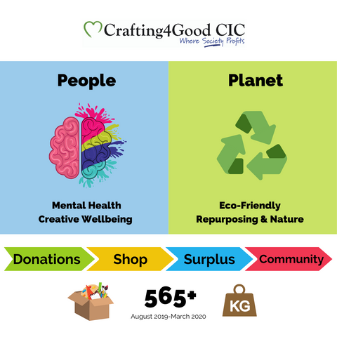 crafting4good cic mental health and eco-friendly social enterprise
