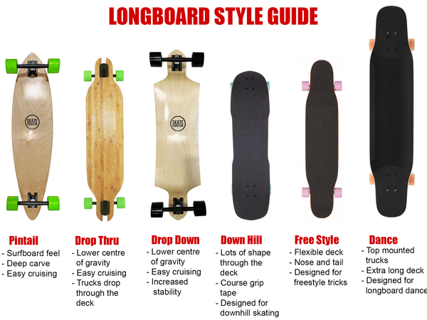 Longboard Buying Guide at Skate Connection